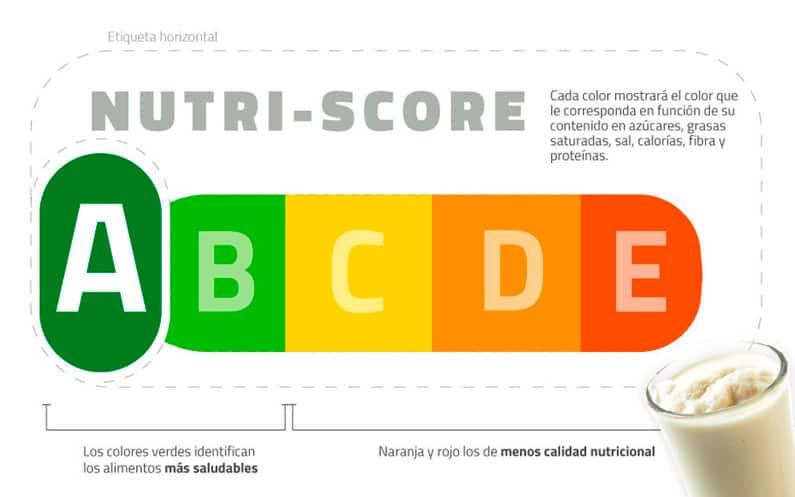 La horchata y el Nutri-Score